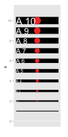 Ggplot2 Quick Reference Size